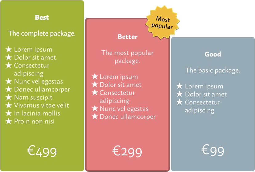 Tiered pricing model