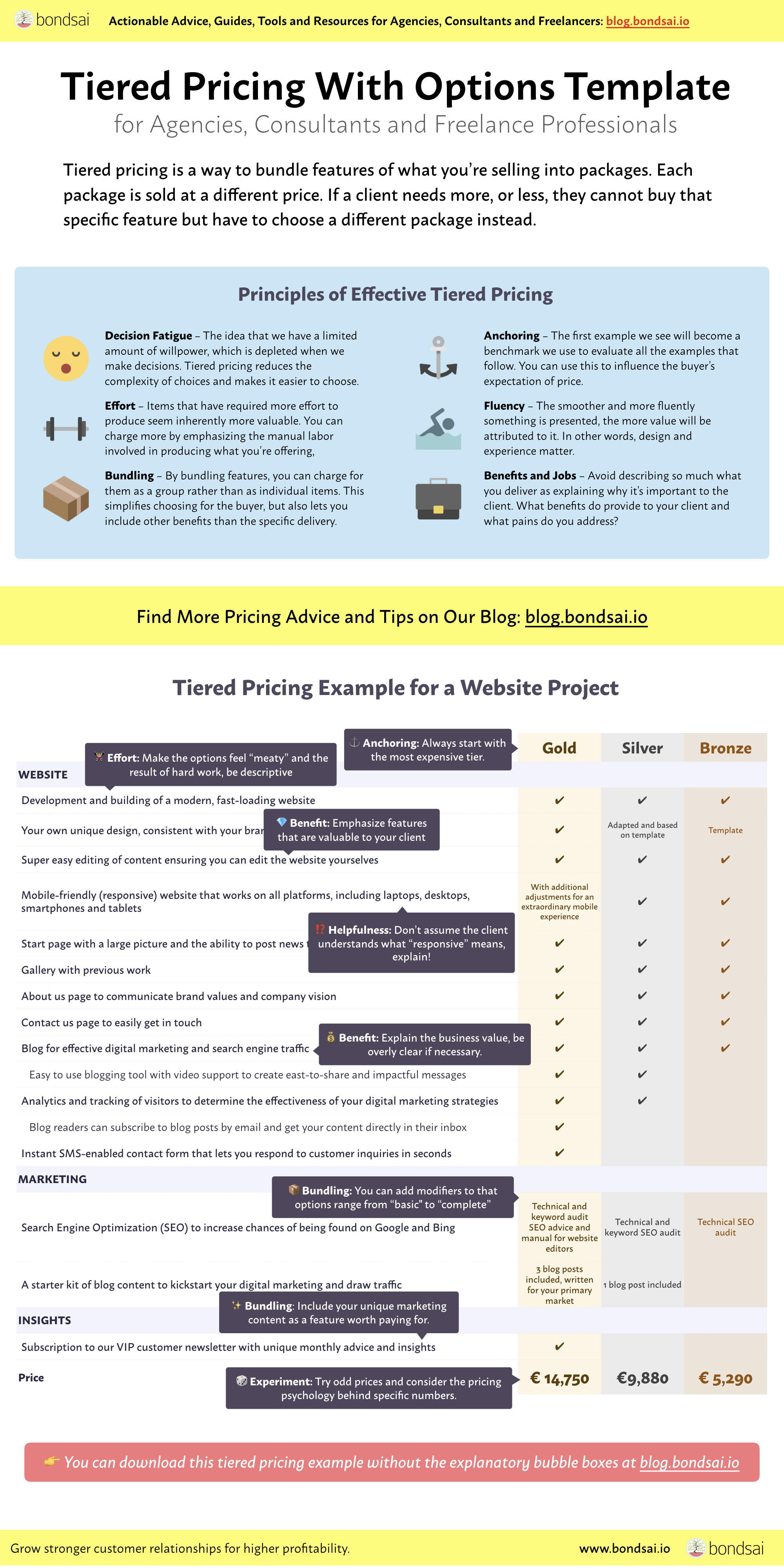Tiered pricing is a way to bundle features of what you're selling into packages. Each package is sold at a different price.</dt srcset=