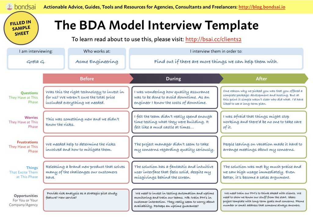 BDA worksheet with notes from fictional interview