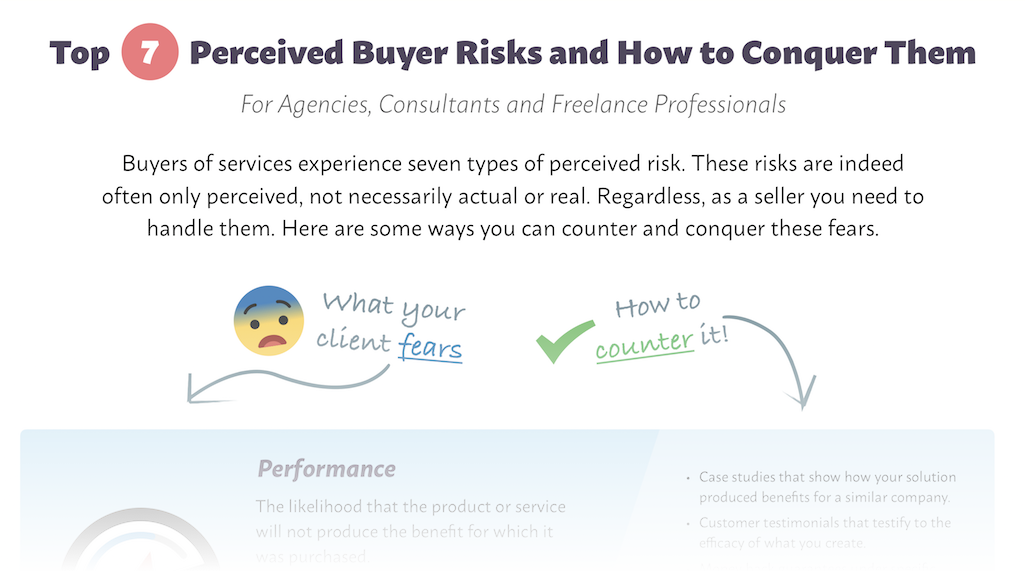 The Top 7 Perceived Buyer Risks and How To Conquer Them Preview
