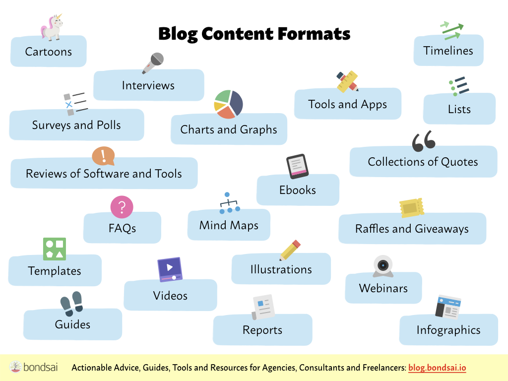There are countless blog post formats: infographics, interviews, surveys, tools, apps, lists, faq's, ebooks, illustrations, guides and templates are just some of them.