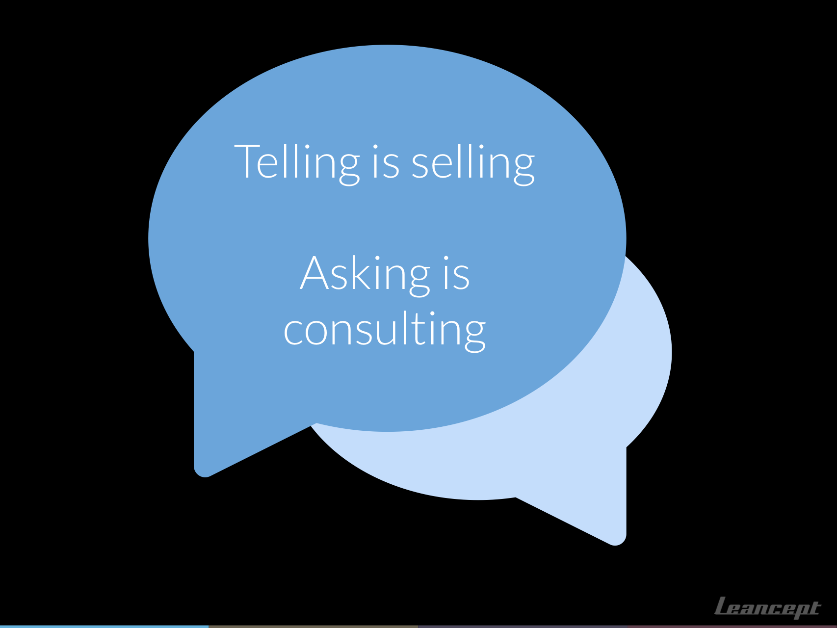 "Sales conversations: ""Telling is selling, asking is consulting."""