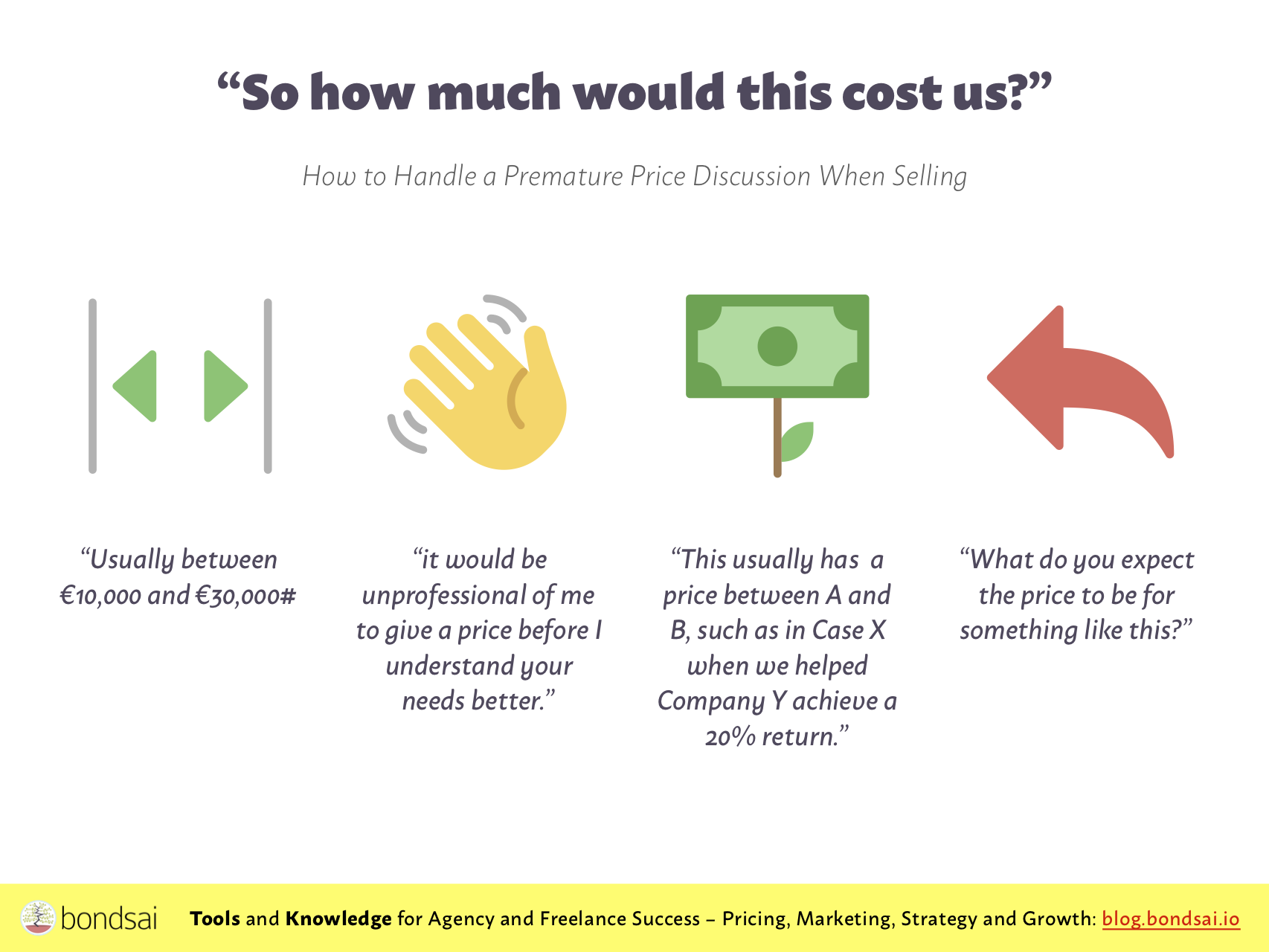 "Four ways to answer ""So how much would this cost?"""