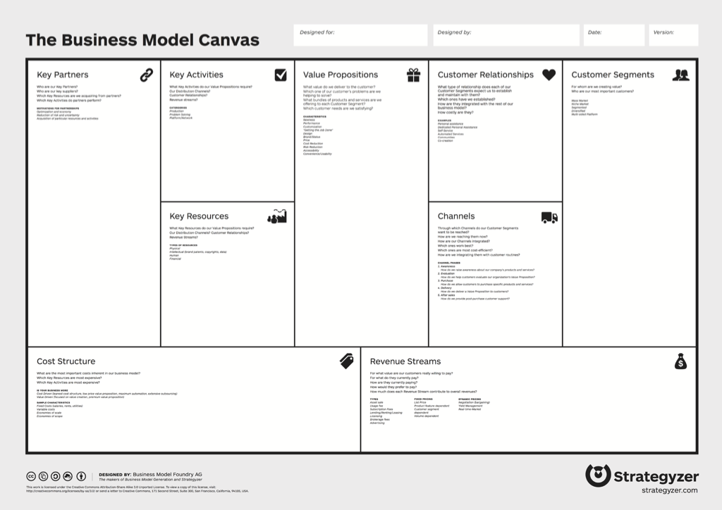 You can use the Business Model Canvas to analyze your business model and identify your value propositions – your key differentiators or reasons why clients are choosing you over other firms.