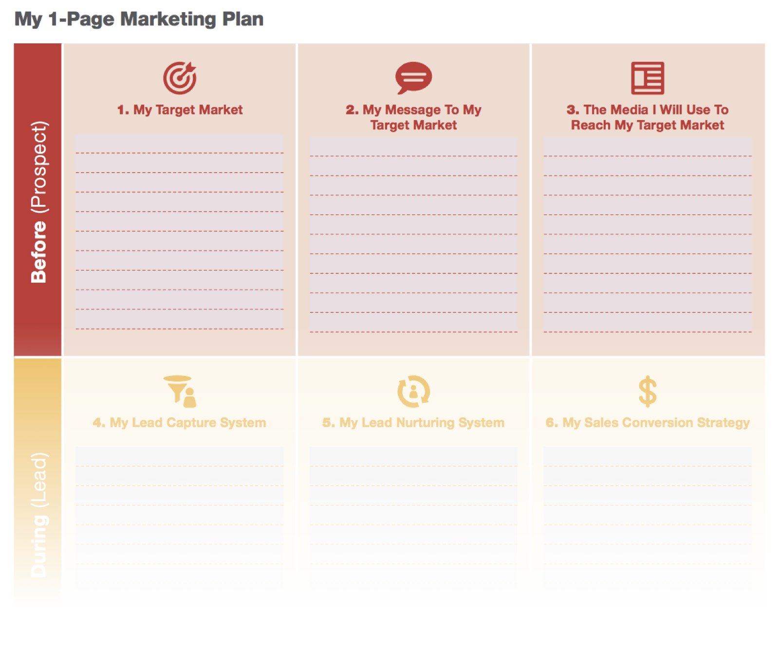 Working on a marketing plan can be a good use of your downtime (the 1 page marketing plan by Alan Dibb).