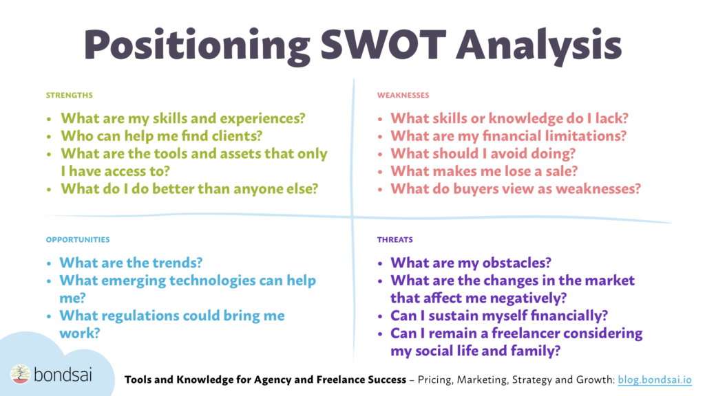 SWOT analyses are super useful for figuring out your positioning and writing your positioning statement.